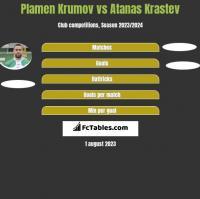 Plamen Krumov vs Atanas Krastev h2h player stats