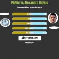 Platini vs Alexandru Buziuc h2h player stats
