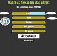 Platini vs Alexandru Vlad Achim h2h player stats