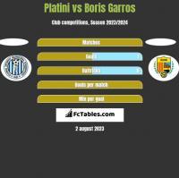Platini vs Boris Garros h2h player stats