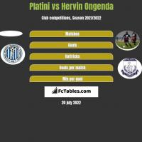 Platini vs Hervin Ongenda h2h player stats