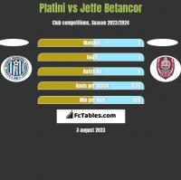 Platini vs Jetfe Betancor h2h player stats