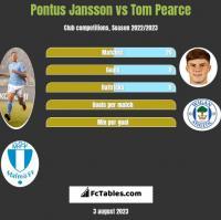 Pontus Jansson vs Tom Pearce h2h player stats