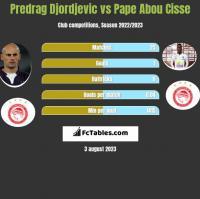 Predrag Djordjevic vs Pape Abou Cisse h2h player stats