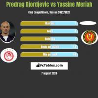 Predrag Djordjevic vs Yassine Meriah h2h player stats