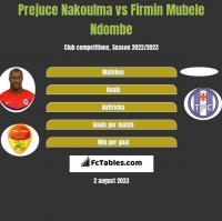 Prejuce Nakoulma vs Firmin Mubele Ndombe h2h player stats
