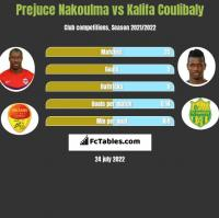 Prejuce Nakoulma vs Kalifa Coulibaly h2h player stats