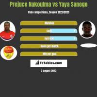 Prejuce Nakoulma vs Yaya Sanogo h2h player stats