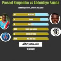 Presnel Kimpembe vs Abdoulaye Bamba h2h player stats