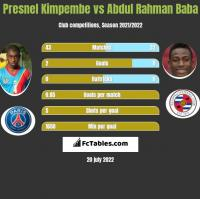 Presnel Kimpembe vs Abdul Rahman Baba h2h player stats