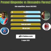 Presnel Kimpembe vs Alessandro Florenzi h2h player stats