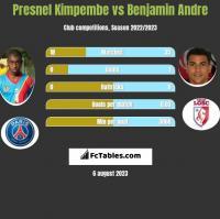 Presnel Kimpembe vs Benjamin Andre h2h player stats