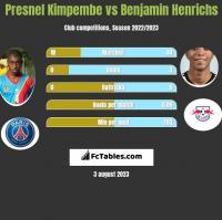 Presnel Kimpembe vs Benjamin Henrichs h2h player stats