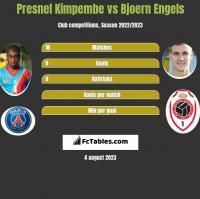 Presnel Kimpembe vs Bjoern Engels h2h player stats
