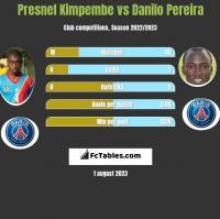 Presnel Kimpembe vs Danilo Pereira h2h player stats