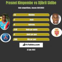 Presnel Kimpembe vs Djibril Sidibe h2h player stats