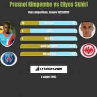 Presnel Kimpembe vs Ellyes Skhiri h2h player stats