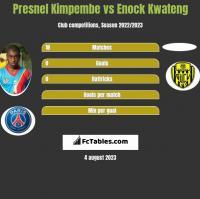 Presnel Kimpembe vs Enock Kwateng h2h player stats