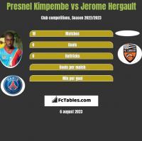 Presnel Kimpembe vs Jerome Hergault h2h player stats