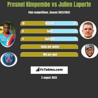 Presnel Kimpembe vs Julien Laporte h2h player stats