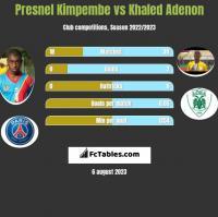 Presnel Kimpembe vs Khaled Adenon h2h player stats