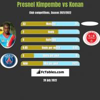 Presnel Kimpembe vs Konan h2h player stats