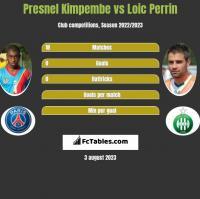 Presnel Kimpembe vs Loic Perrin h2h player stats