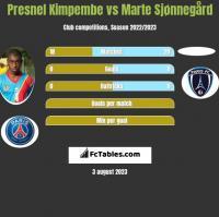 Presnel Kimpembe vs Marte Sjønnegård h2h player stats