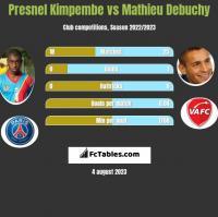 Presnel Kimpembe vs Mathieu Debuchy h2h player stats