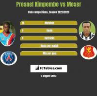 Presnel Kimpembe vs Mexer h2h player stats
