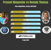 Presnel Kimpembe vs Romain Thomas h2h player stats