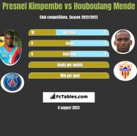 Presnel Kimpembe vs Houboulang Mende h2h player stats