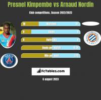 Presnel Kimpembe vs Arnaud Nordin h2h player stats