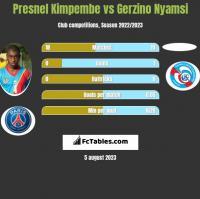 Presnel Kimpembe vs Gerzino Nyamsi h2h player stats