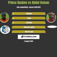 Prince Buaben vs Abdul Osman h2h player stats