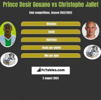 Prince Desir Gouano vs Christophe Jallet h2h player stats
