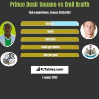 Prince Desir Gouano vs Emil Krafth h2h player stats