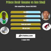 Prince Desir Gouano vs Gen Shoji h2h player stats