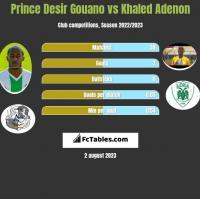 Prince Desir Gouano vs Khaled Adenon h2h player stats