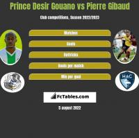 Prince Desir Gouano vs Pierre Gibaud h2h player stats