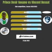 Prince Desir Gouano vs Vincent Bessat h2h player stats