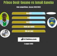 Prince Desir Gouano vs Ismail Aaneba h2h player stats