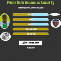 Prince Desir Gouano vs Sanasi Sy h2h player stats