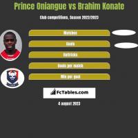 Prince Oniangue vs Brahim Konate h2h player stats
