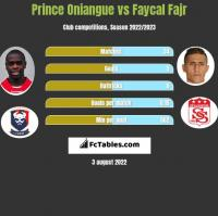 Prince Oniangue vs Faycal Fajr h2h player stats