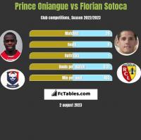 Prince Oniangue vs Florian Sotoca h2h player stats