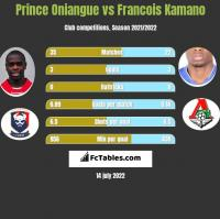 Prince Oniangue vs Francois Kamano h2h player stats