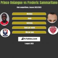 Prince Oniangue vs Frederic Sammaritano h2h player stats