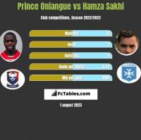 Prince Oniangue vs Hamza Sakhi h2h player stats