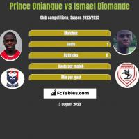 Prince Oniangue vs Ismael Diomande h2h player stats